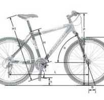 Как измерить раму велосипеда