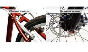 Лучшие тормозные диски для велосипеда. Выбираем велотормоза — Дисковые или ободные? Полный разбор! Роллерный тормоз на заднем колесе