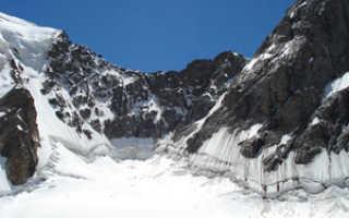 Цей – горнолыжный курорт (Кавказ)