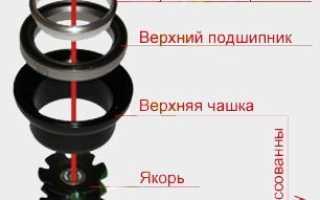 Как разобрать рулевую колонку на велосипеде