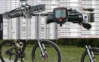 Как настроить велокомпьютер