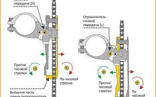 Как отрегулировать передний переключатель скоростей на велосипеде