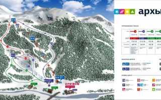 Архыз – горнолыжный курорт (Кавказ)