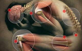 8 признаков хронического воспаления в организме