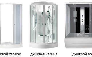 Кабины душевые открытого типа. Как правильно выбрать душевую кабину для ванной комнаты. Типы кабин для душа
