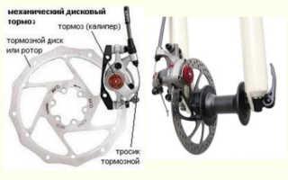 Процесс замены тормозных колодок на велосипедных дисковых тормозах