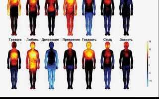 Какие эмоции губительны для нашего здоровья
