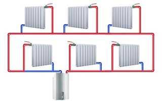 Одной трубной систем отопления от какая лучше. Какая система отопления лучше: варианты схем подключения. Стоит ли выбрать