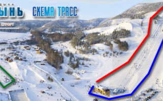Лучшие горнолыжные курорты в Саратове и области