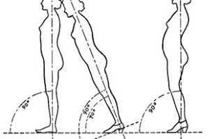 """Как научиться ходить на высоких каблуках и быть всегда """"на высоте"""""""