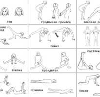 Дыхательная гимнастика для похудения Марины Корпан