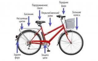 Правильный выбор велосипеда для города