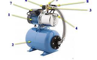 Регулировка автоматики станции. Как отрегулировать реле давления воды с гидроаккумулятором. Как настроить реле давления под индивидуальные нужды