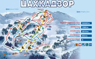 Лучшие склоны для катания на горных лыжах и сноуборде в Армении
