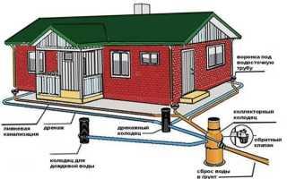 Как делается ливневка. Устройство ливневой канализации на даче своими руками. Для чего нужны дренажная и ливневая канализации